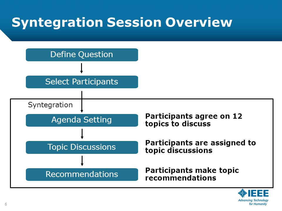 Syntegration Session Overview