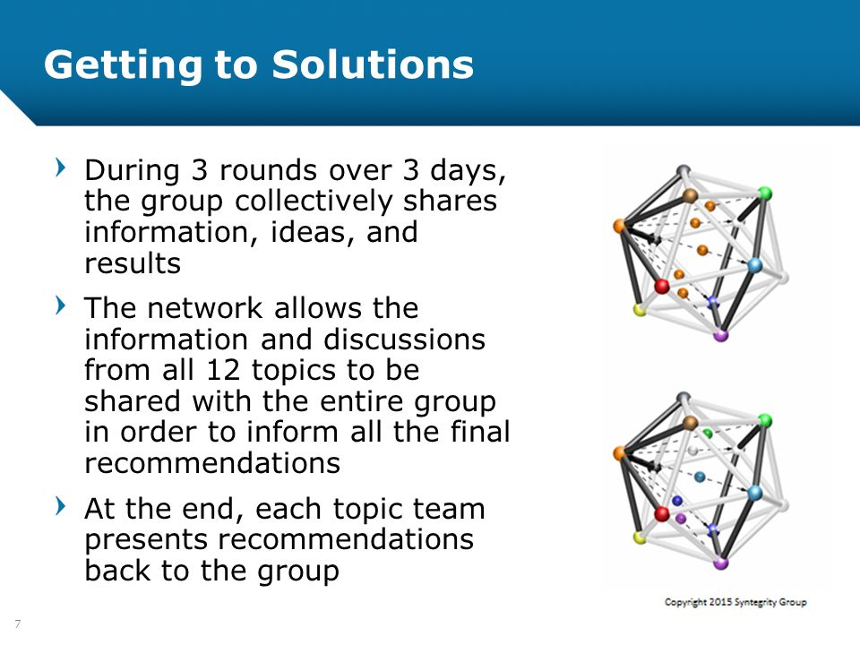 Getting to Solutions During 3 rounds over 3 days, the group collectively shares information, ideas, and results.