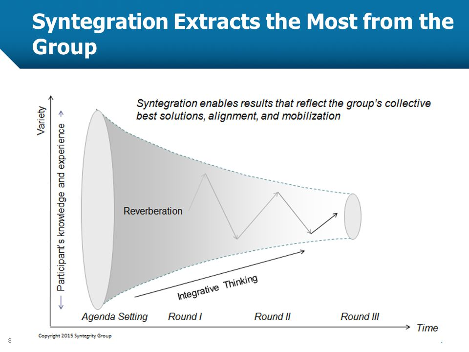 Syntegration Extracts the Most from the Group