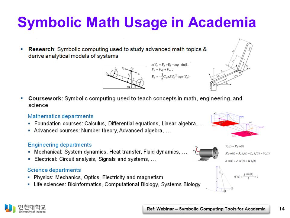 Symbolic Math Usage in Academia