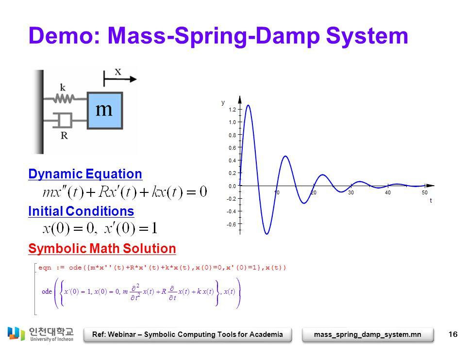 Demo: Mass-Spring-Damp System