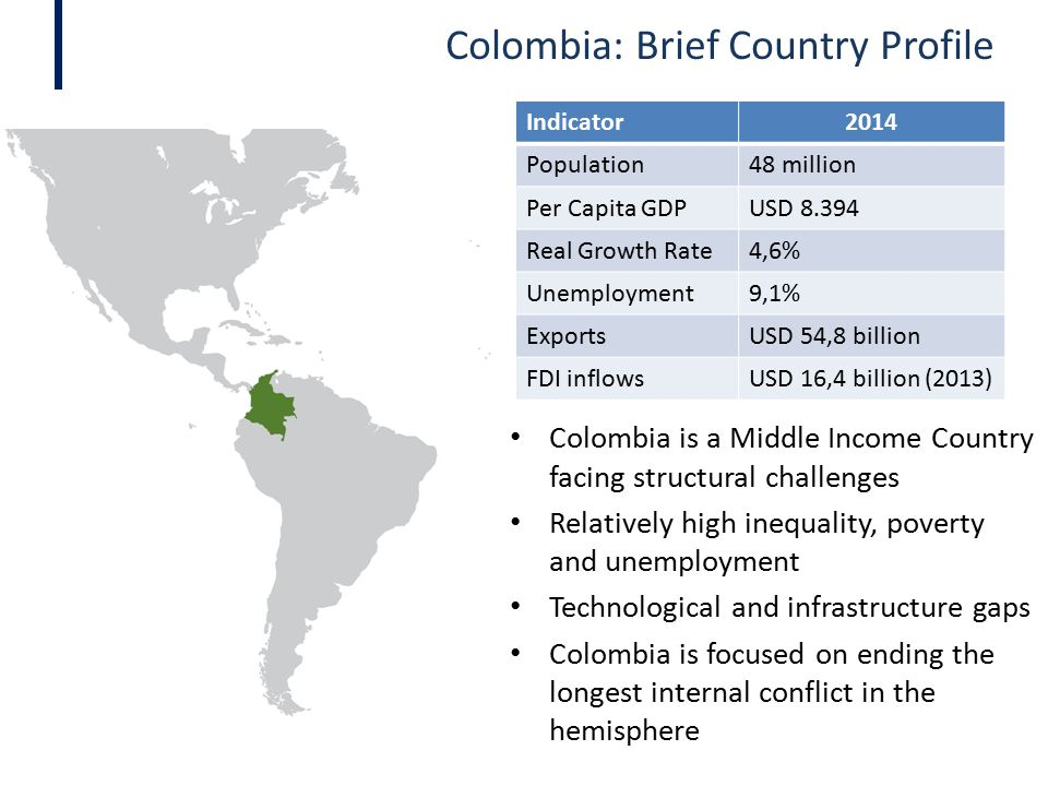 Colombia: Brief Country Profile