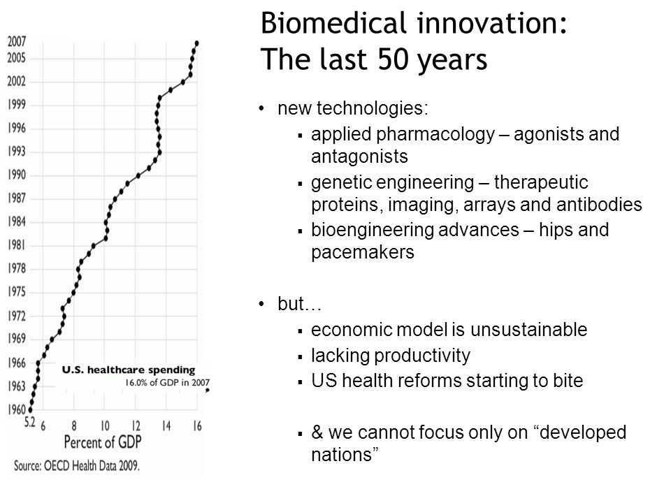 Biomedical innovation: The last 50 years