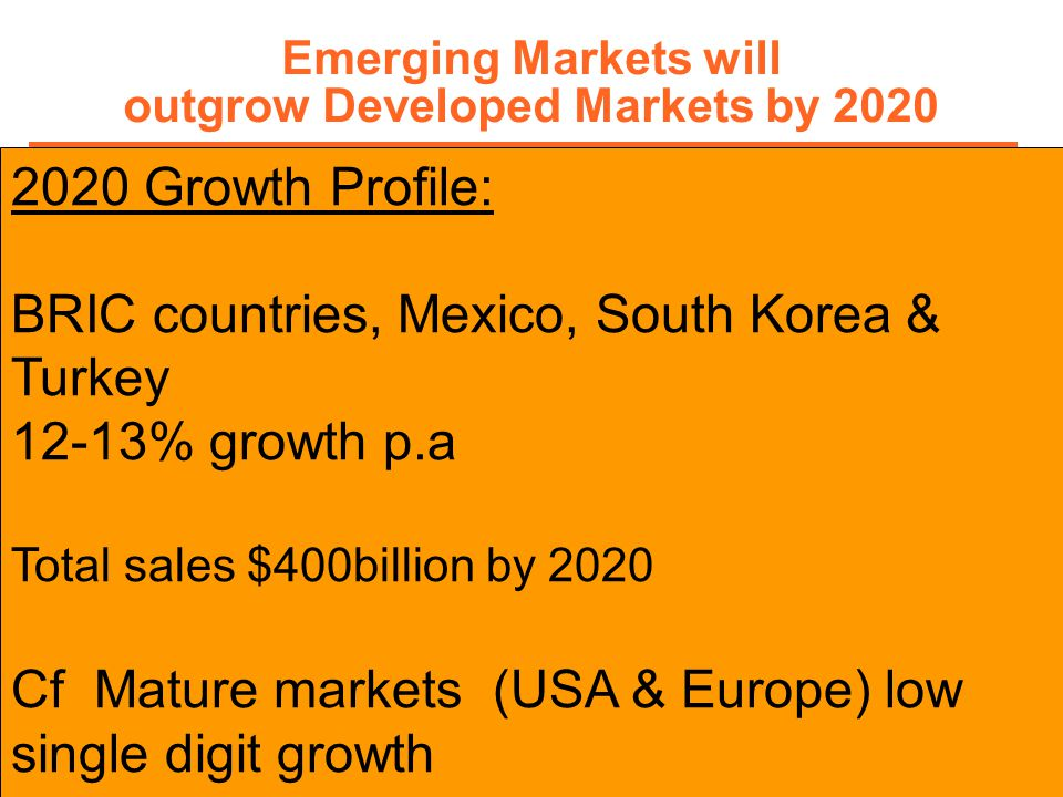 Emerging Markets will outgrow Developed Markets by 2020