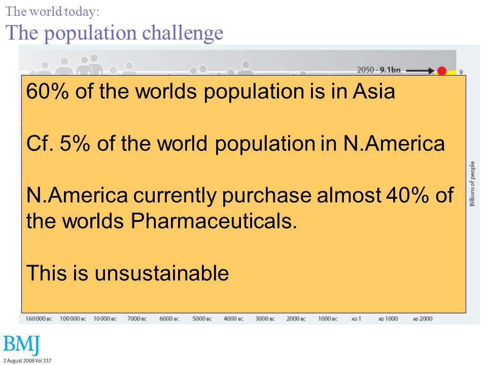 The population challenge