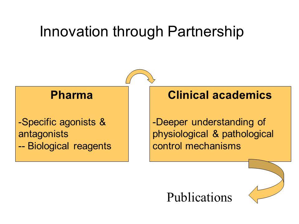 Innovation through Partnership