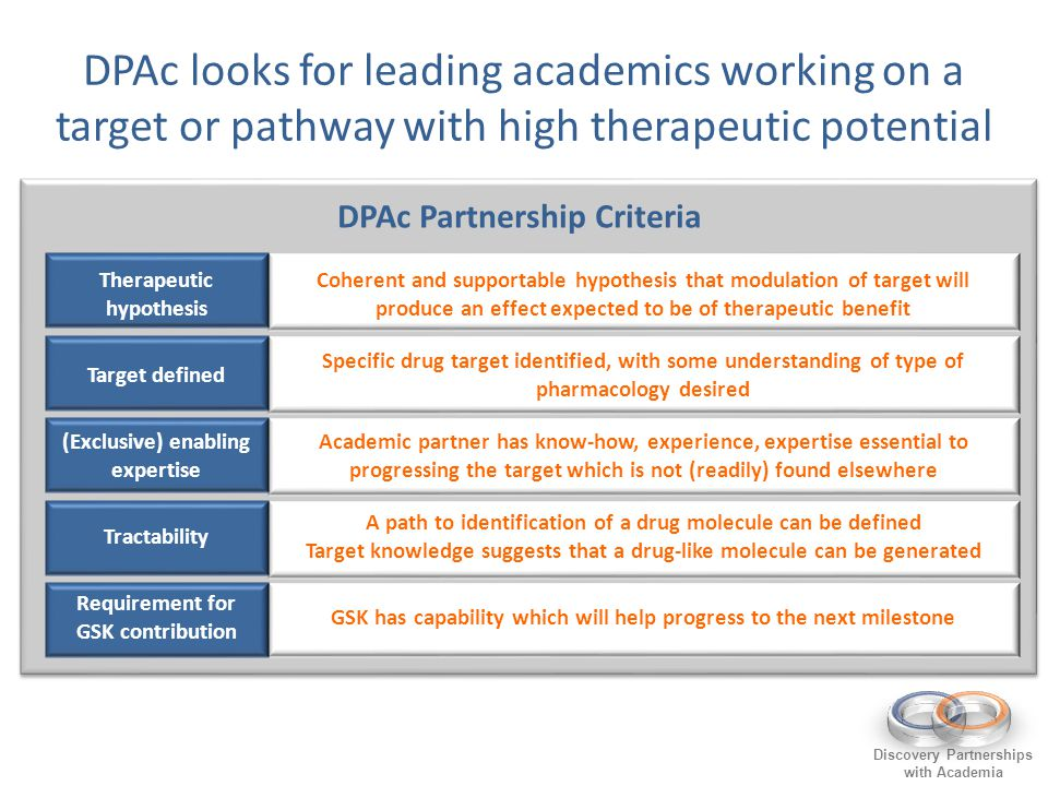 DPAc looks for leading academics working on a target or pathway with high therapeutic potential