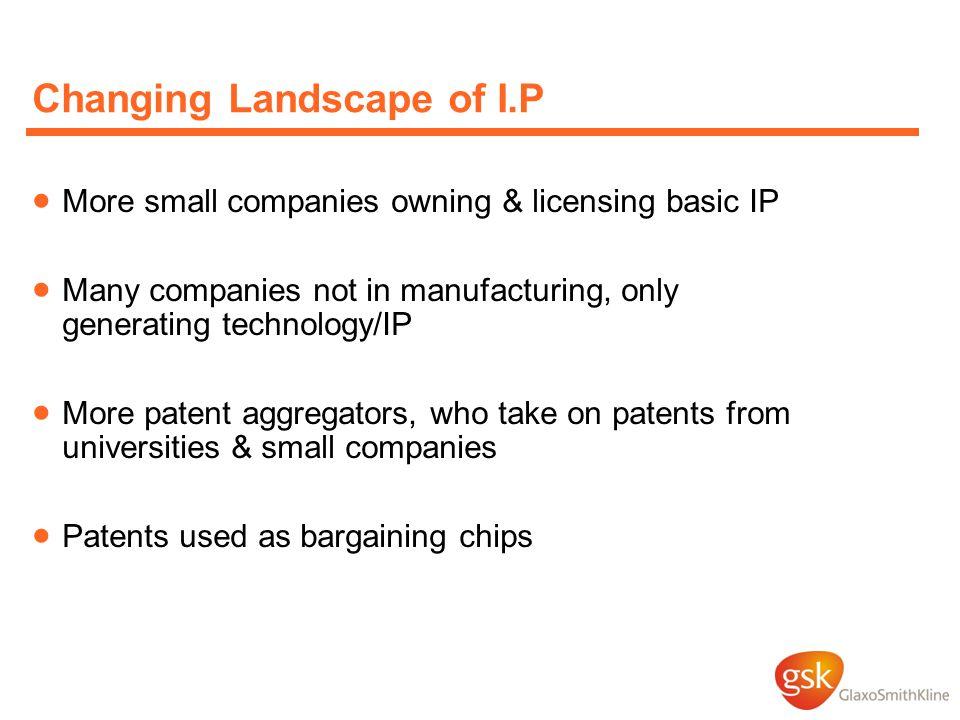 Changing Landscape of I.P