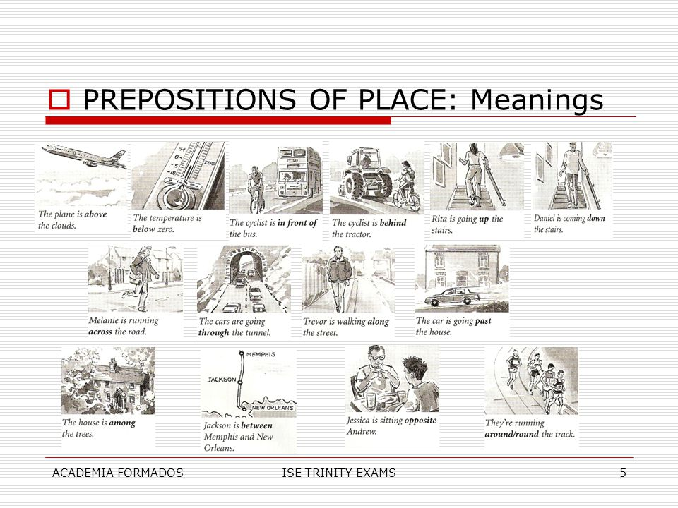 PREPOSITIONS OF PLACE: Meanings