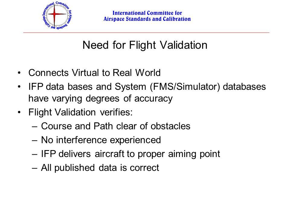 Need for Flight Validation