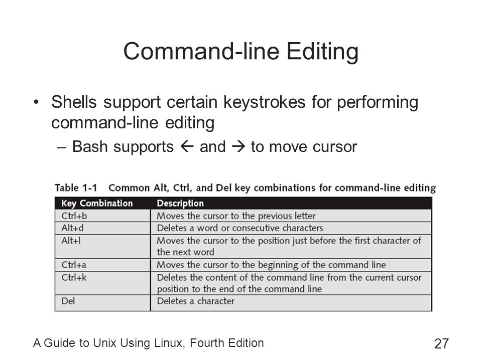 Command-line Editing Shells support certain keystrokes for performing command-line editing. Bash supports  and  to move cursor.