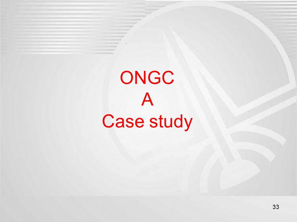 ONGC A Case study