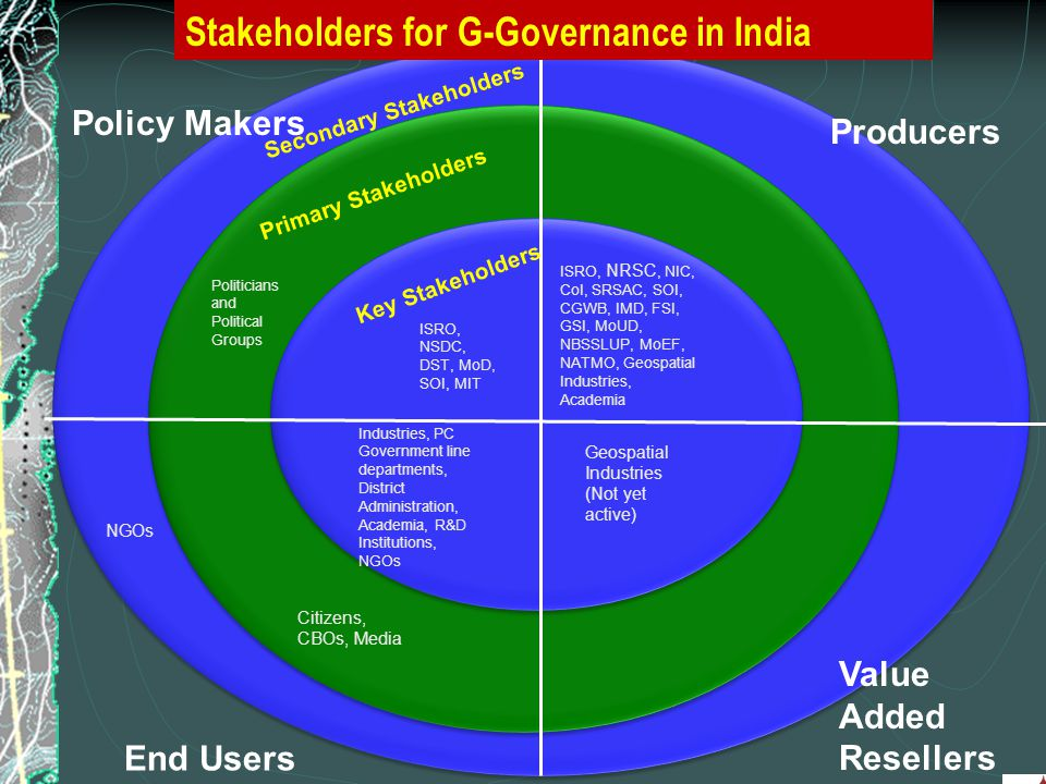 Stakeholders for G-Governance in India