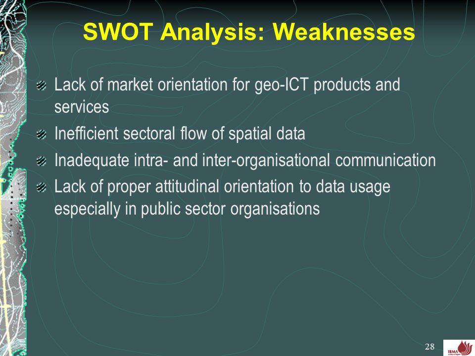 SWOT Analysis: Weaknesses