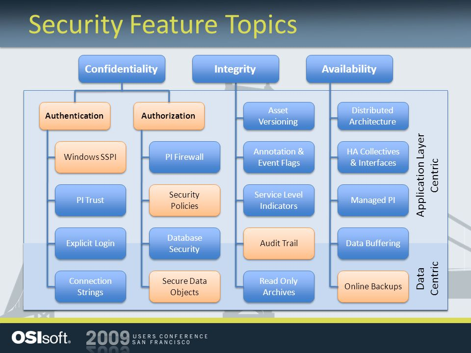 Security Feature Topics
