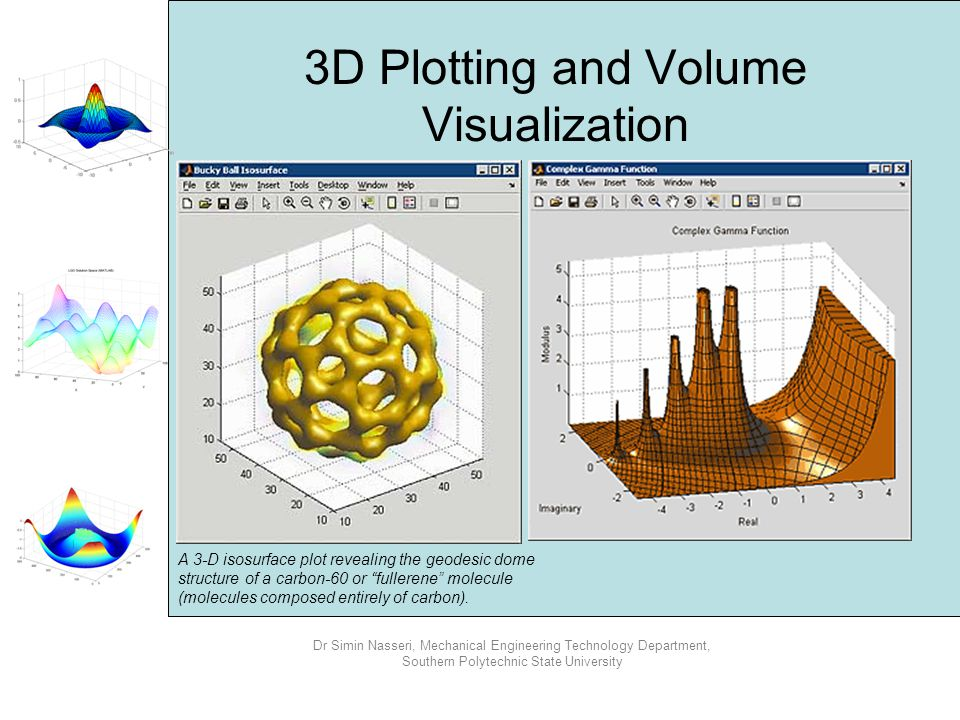 3D Plotting and Volume Visualization