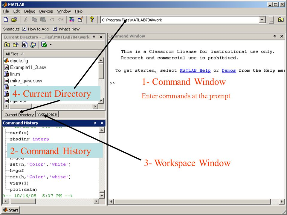 1- Command Window 4- Current Directory 2- Command History