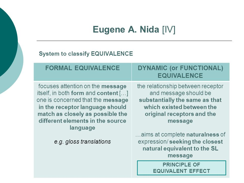 DYNAMIC (or FUNCTIONAL) EQUIVALENCE