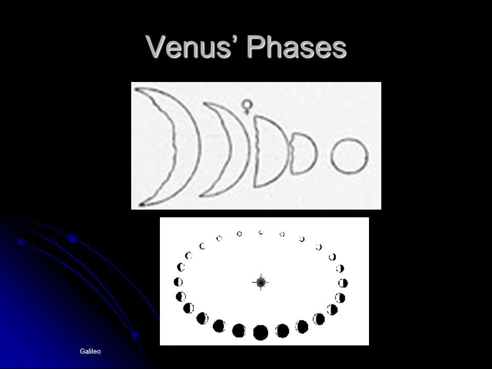 Venus' Phases Galileo