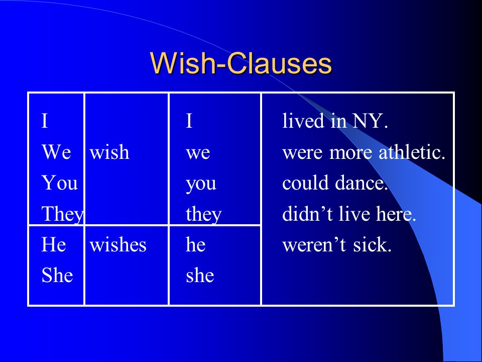 Wish-Clauses I I lived in NY. We wish we were more athletic.