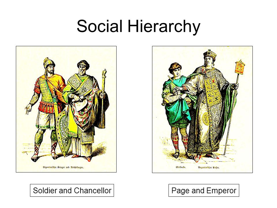 Social Hierarchy Soldier and Chancellor Page and Emperor