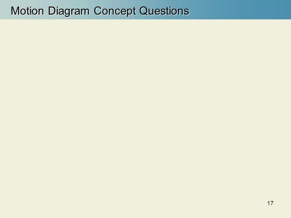 Motion Diagram Concept Questions