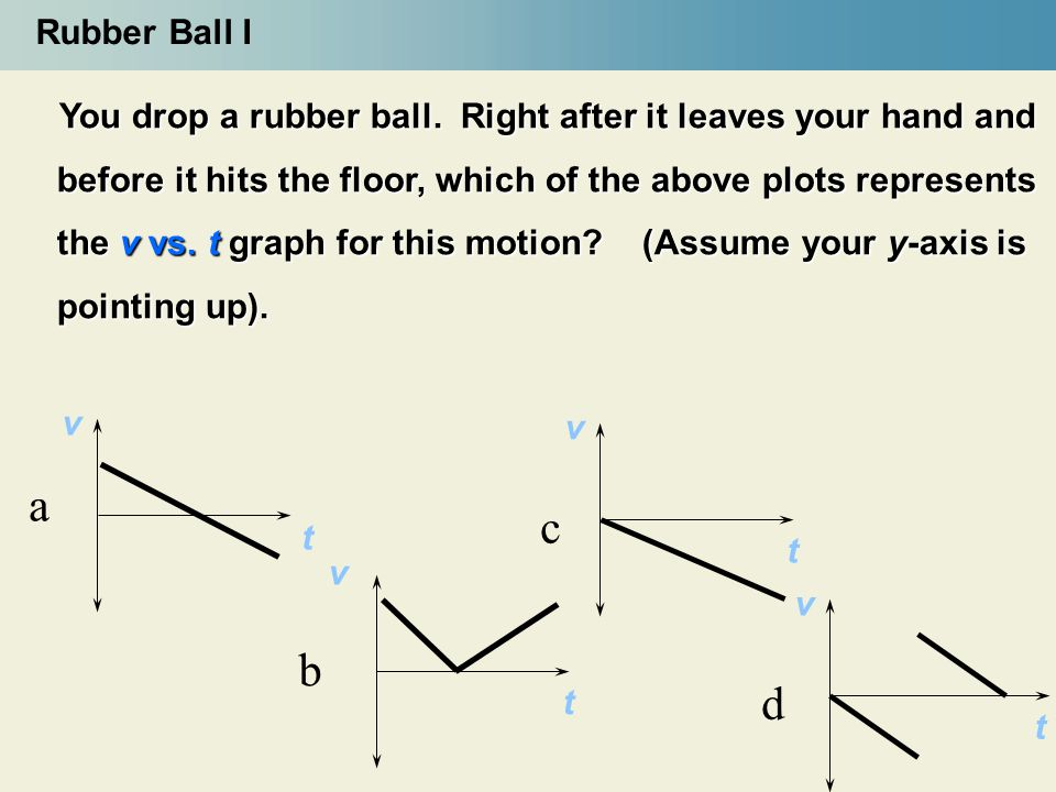 Rubber Ball I