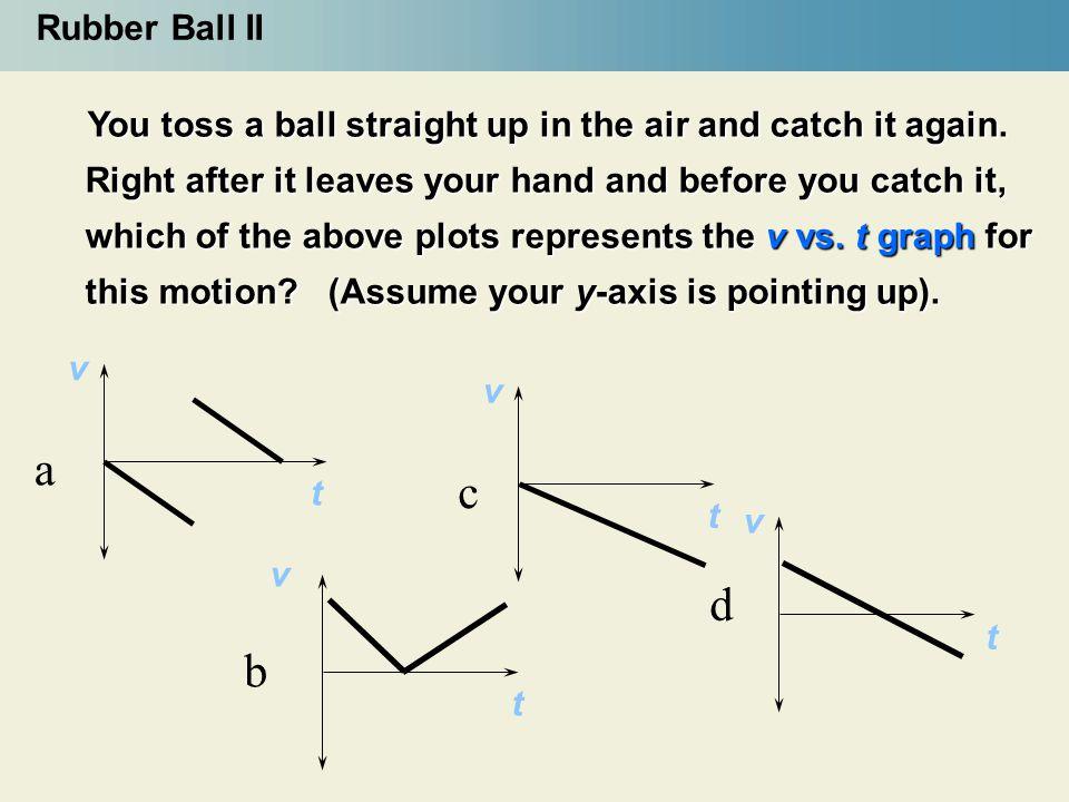 Rubber Ball II