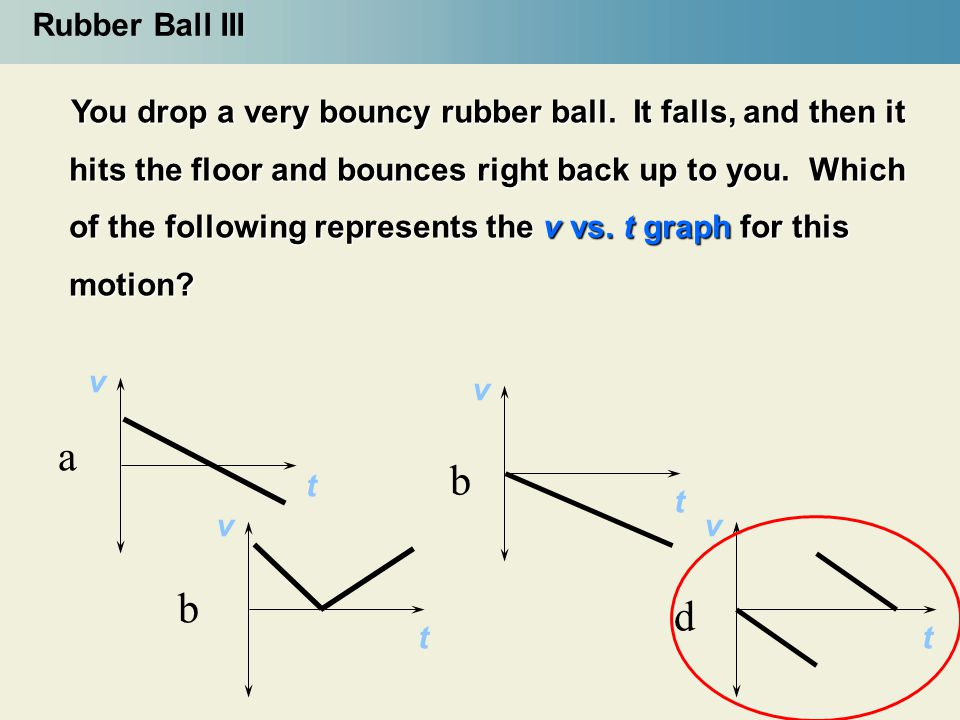 Rubber Ball III
