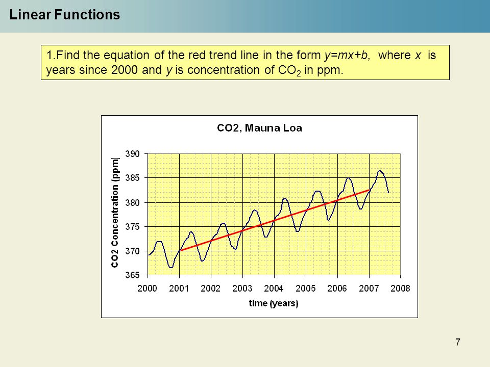 Linear Functions Find the equation of the red trend line in the form y=mx+b, where x is years since 2000 and y is concentration of CO2 in ppm.