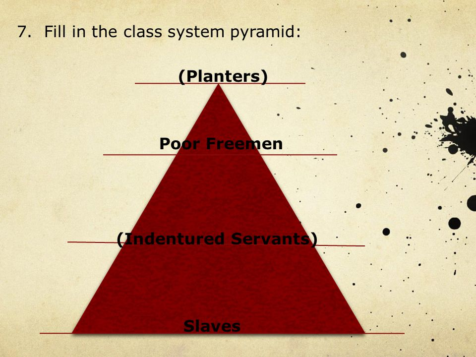 7. Fill in the class system pyramid: (Planters) Poor Freemen (Indentured Servants) Slaves
