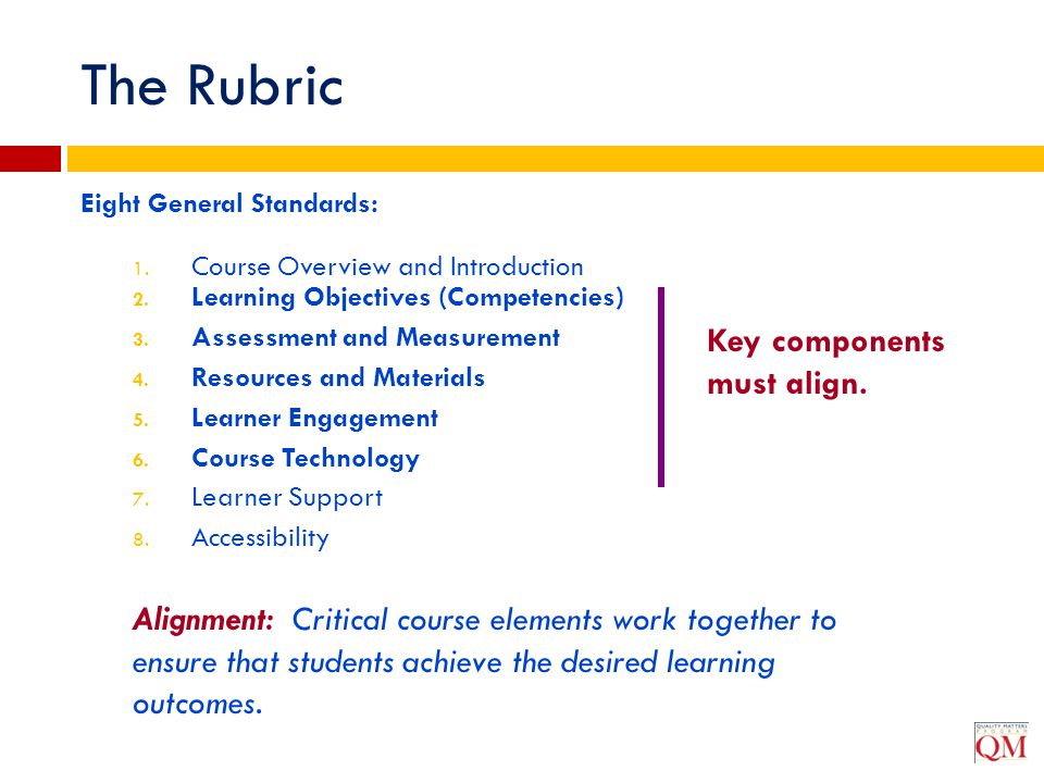 The Rubric Key components must align.