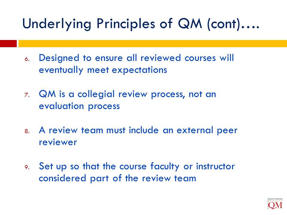 Underlying Principles of QM (cont)….