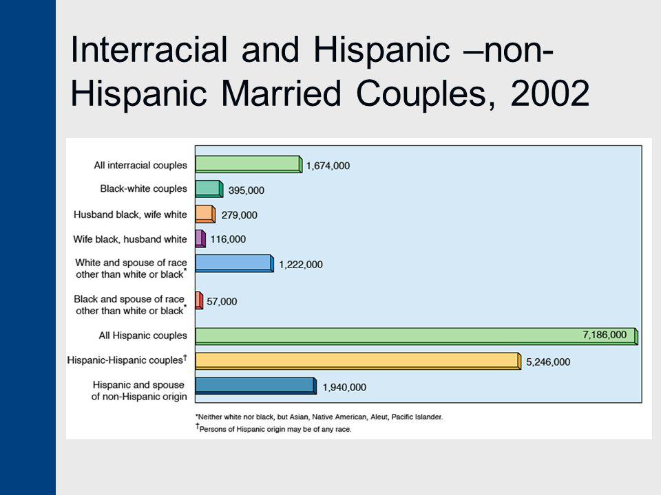 Interracial and Hispanic –non-Hispanic Married Couples, 2002