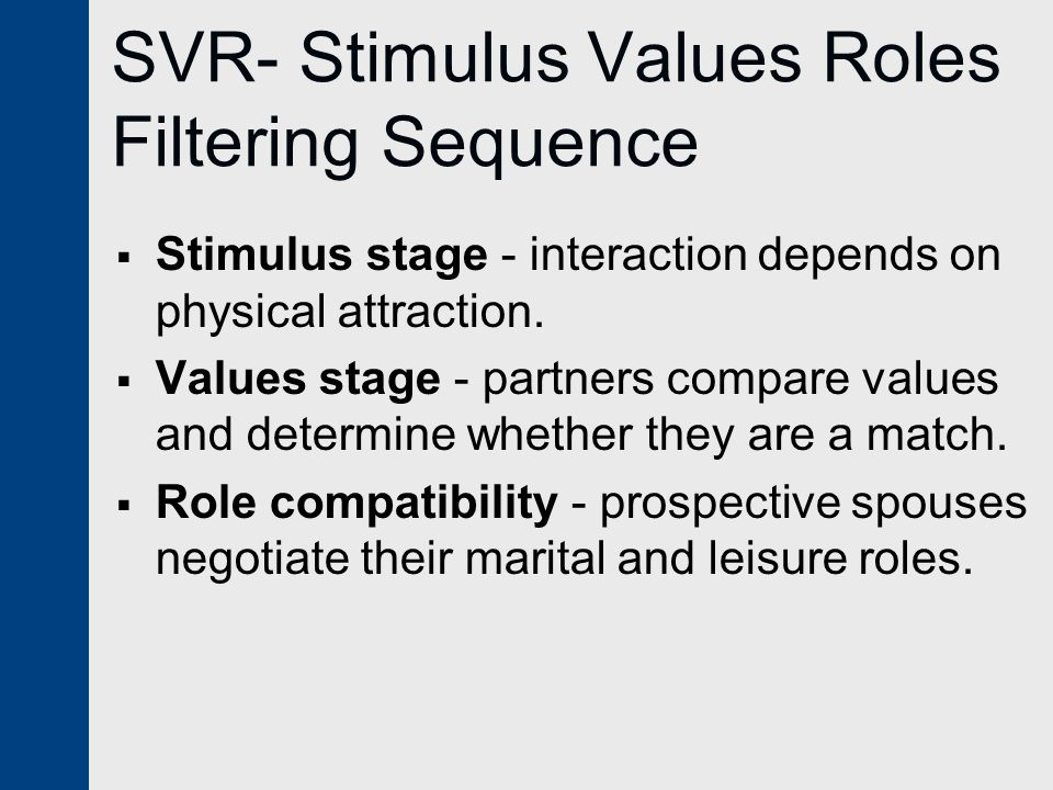 SVR- Stimulus Values Roles Filtering Sequence