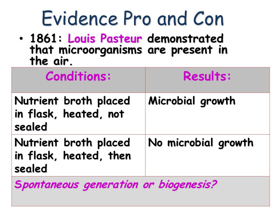Evidence Pro and Con Conditions: Results: