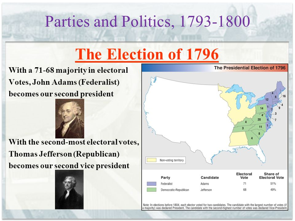 Parties and Politics, 1793-1800 The Election of 1796