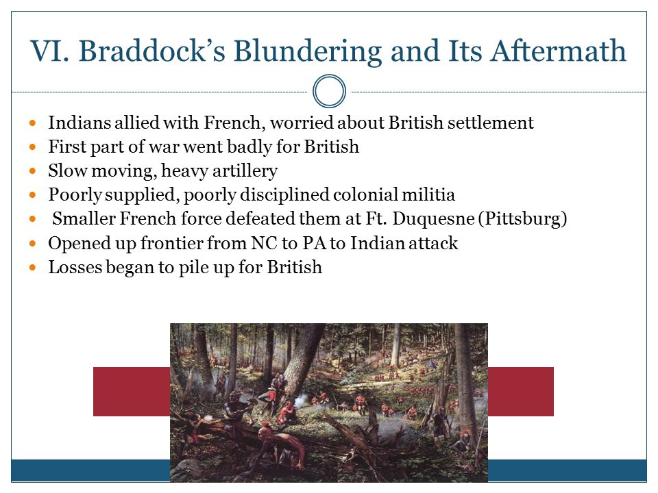 VI. Braddock's Blundering and Its Aftermath
