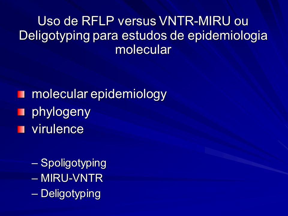 molecular epidemiology phylogeny virulence