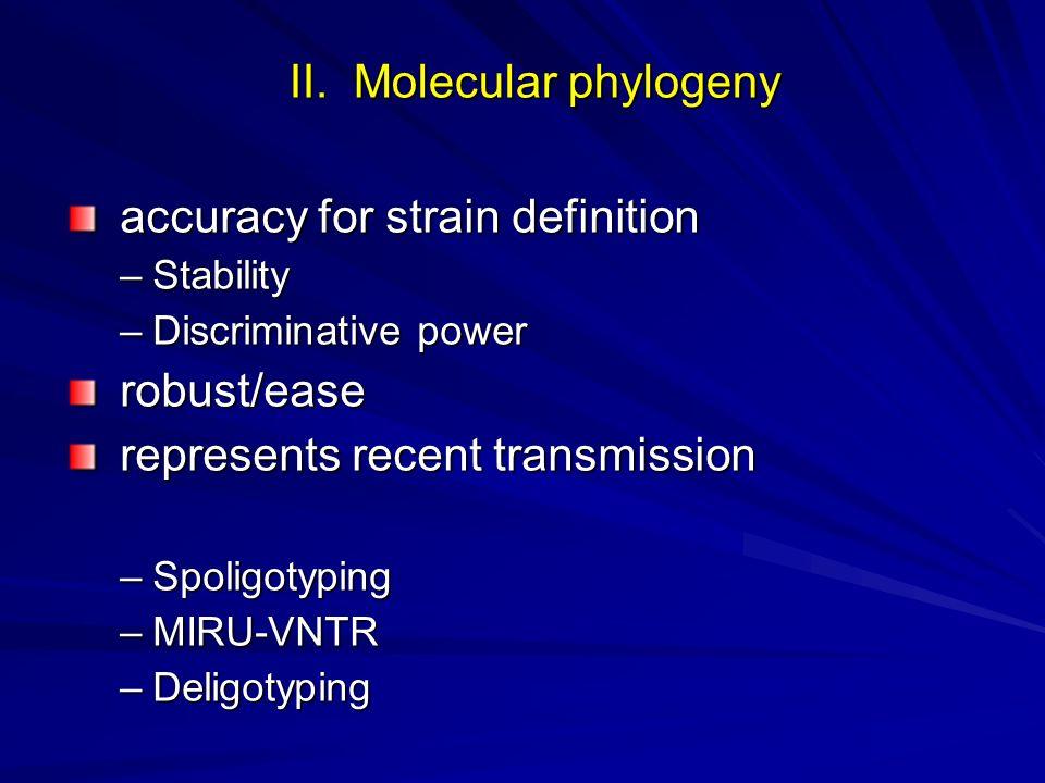 II. Molecular phylogeny