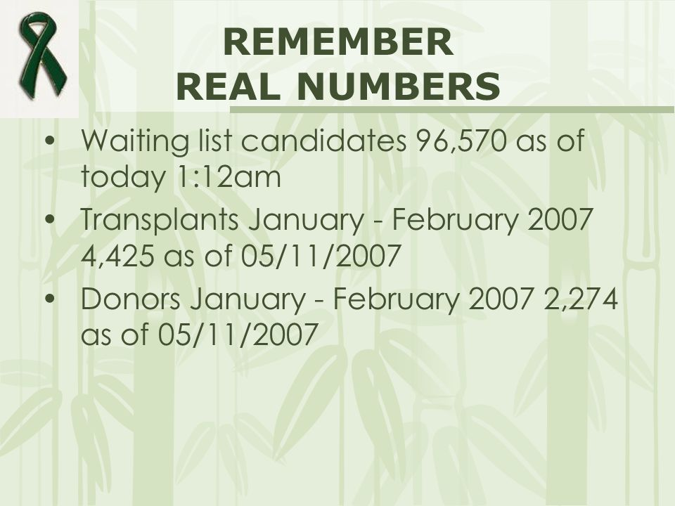 REMEMBER REAL NUMBERS Waiting list candidates 96,570 as of today 1:12am. Transplants January - February 2007 4,425 as of 05/11/2007.