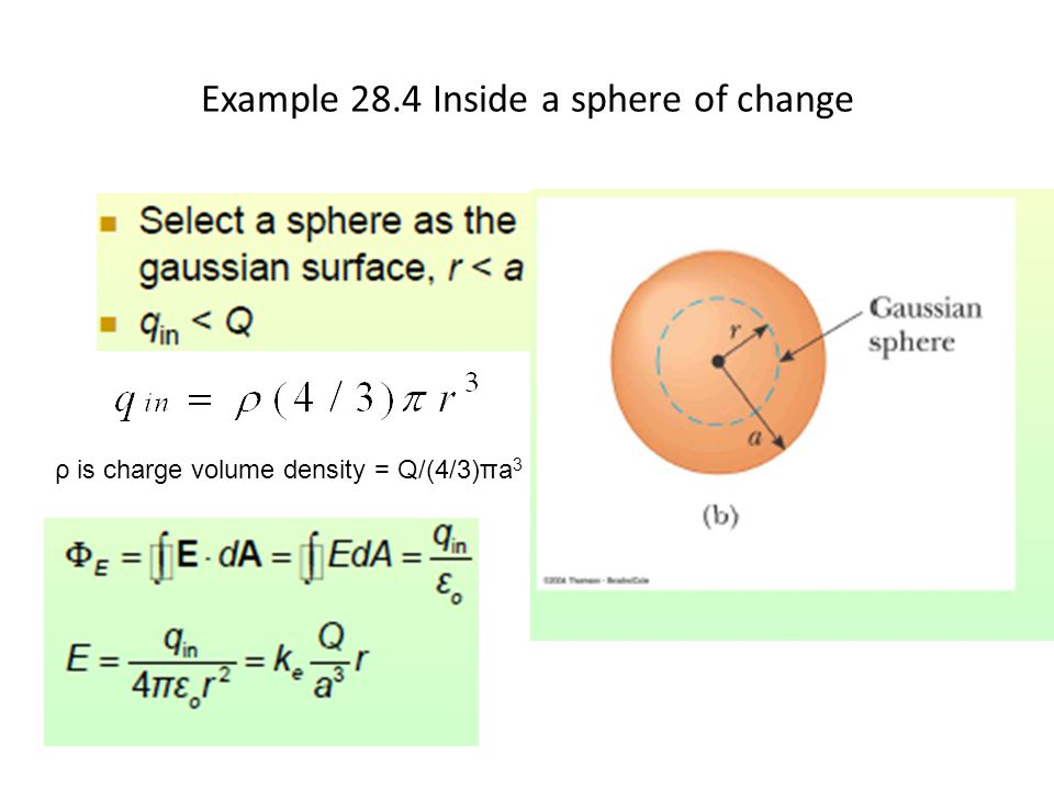 Example 28.4 Inside a sphere of change