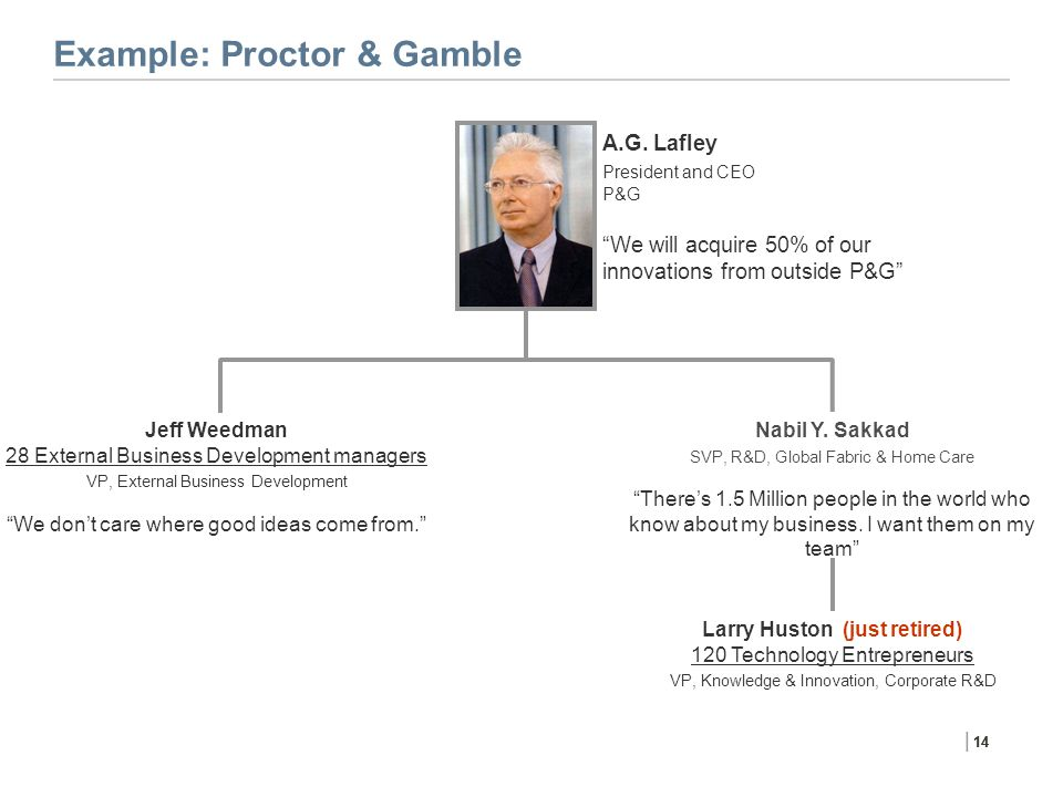 Example: Proctor & Gamble