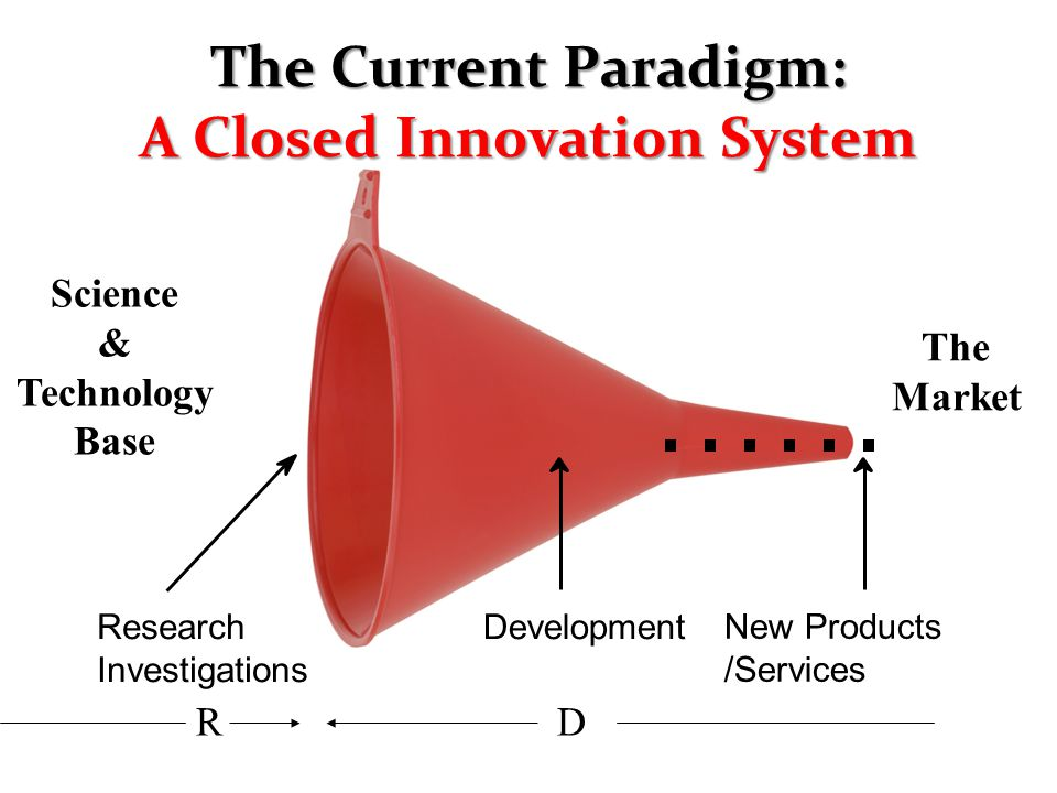 The Current Paradigm: A Closed Innovation System