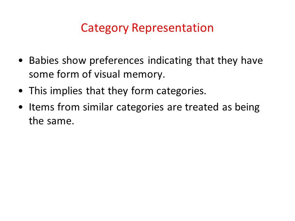 Category Representation