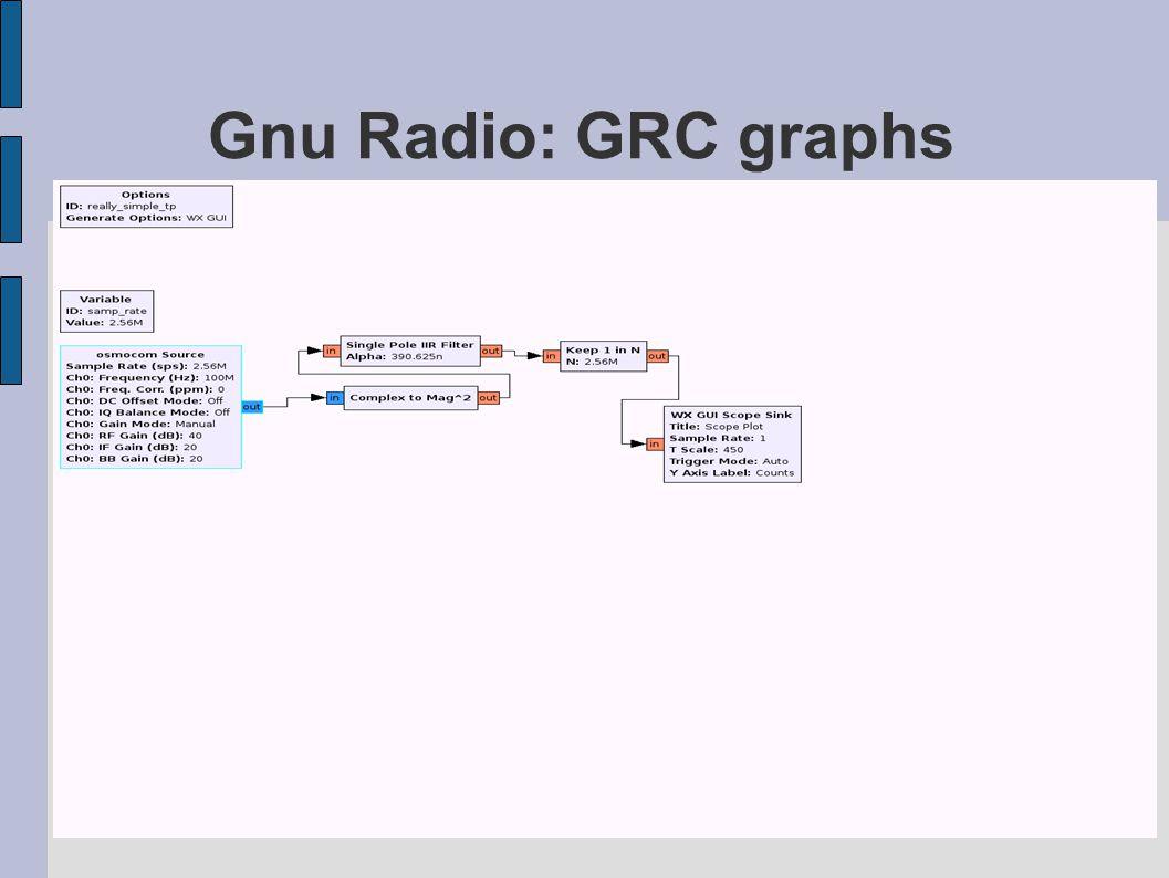 Gnu Radio: GRC graphs