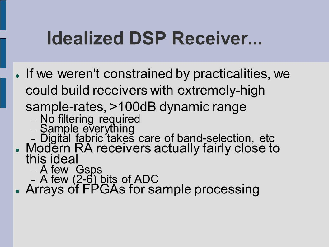 Idealized DSP Receiver...