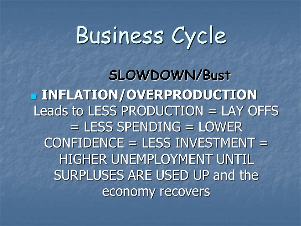 Business Cycle SLOWDOWN/Bust