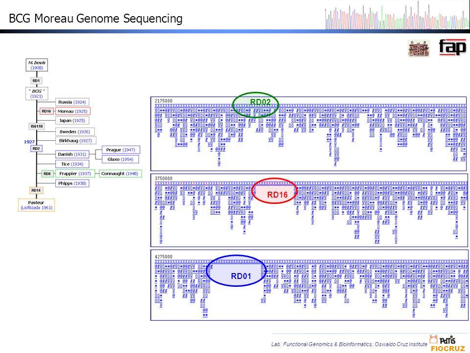 BCG Moreau Genome Sequencing
