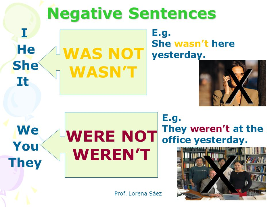 Negative Sentences WAS NOT WASN'T WERE NOT WEREN'T